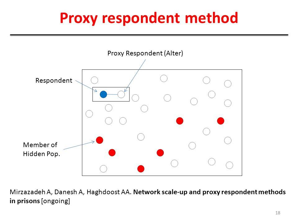 Proxy respondent method