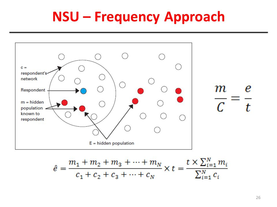 NSU – Frequency Approach