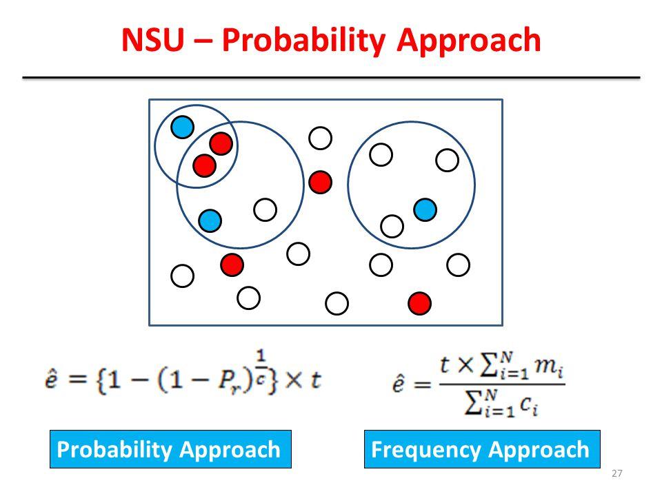 NSU – Probability Approach