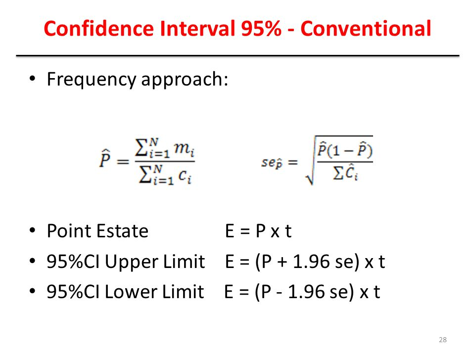 Confidence Interval 95% - Conventional