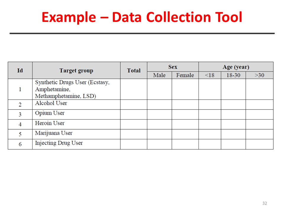 Example – Data Collection Tool