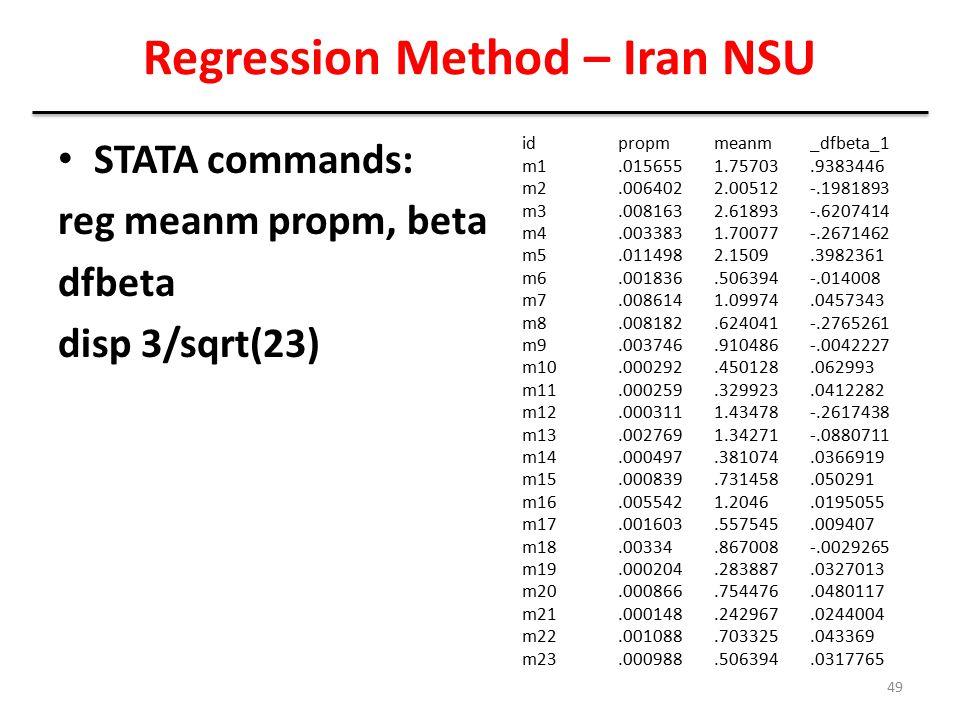 Regression Method – Iran NSU