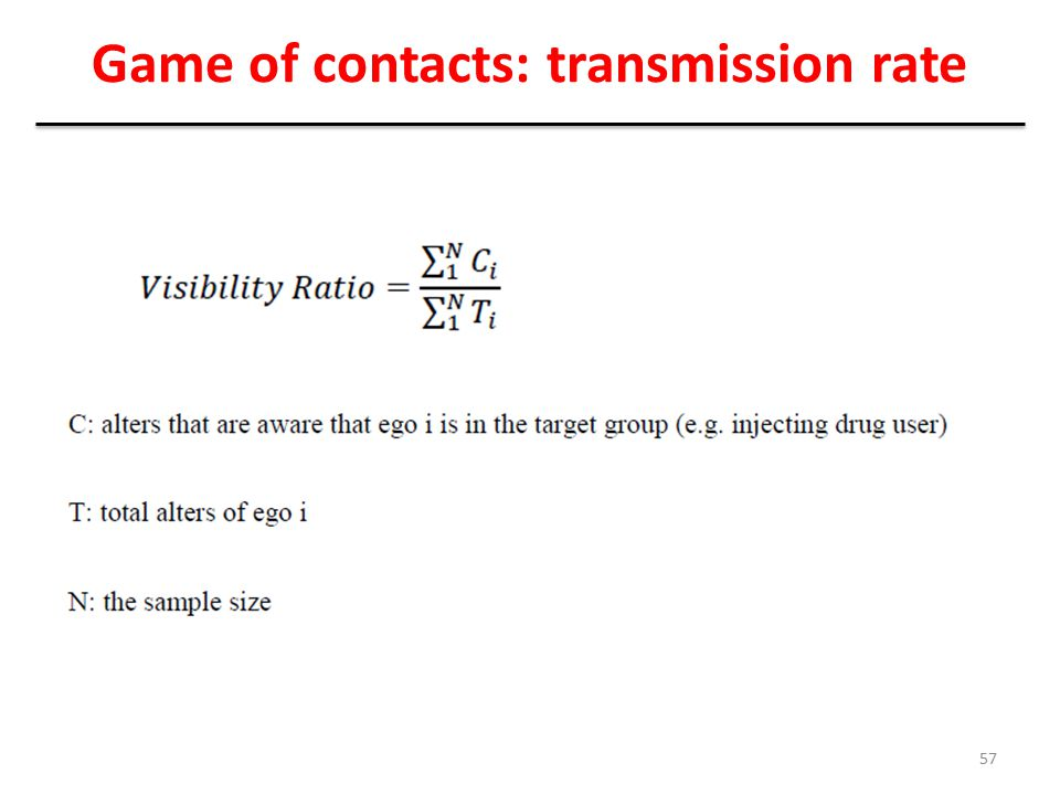 Game of contacts: transmission rate