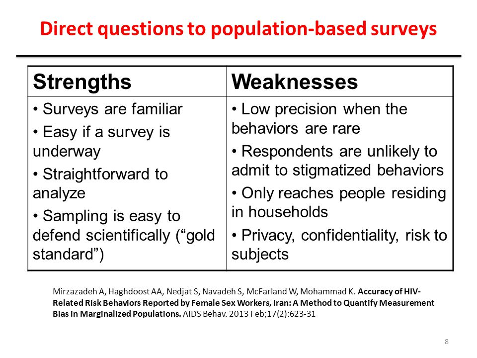 Direct questions to population-based surveys