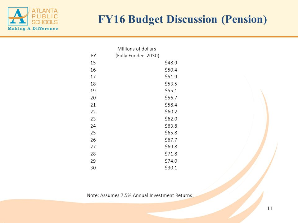 FY16 Budget Discussion (Pension)
