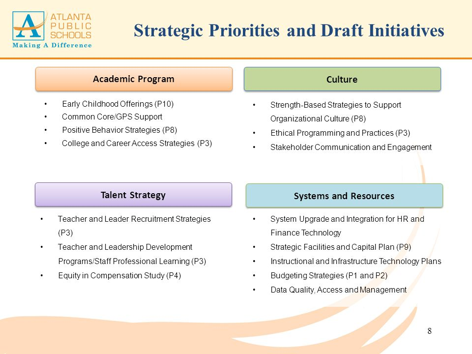 Strategic Priorities and Draft Initiatives