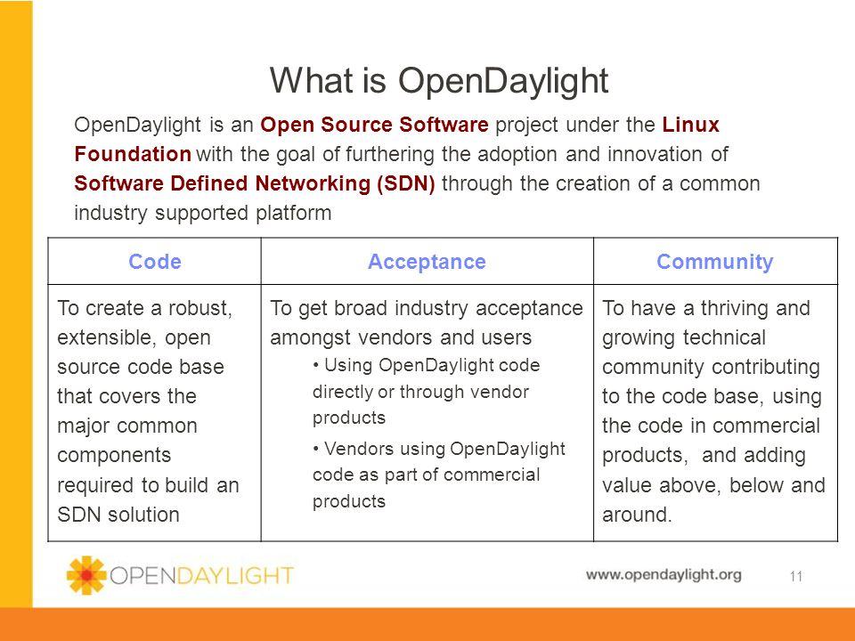 What is OpenDaylight