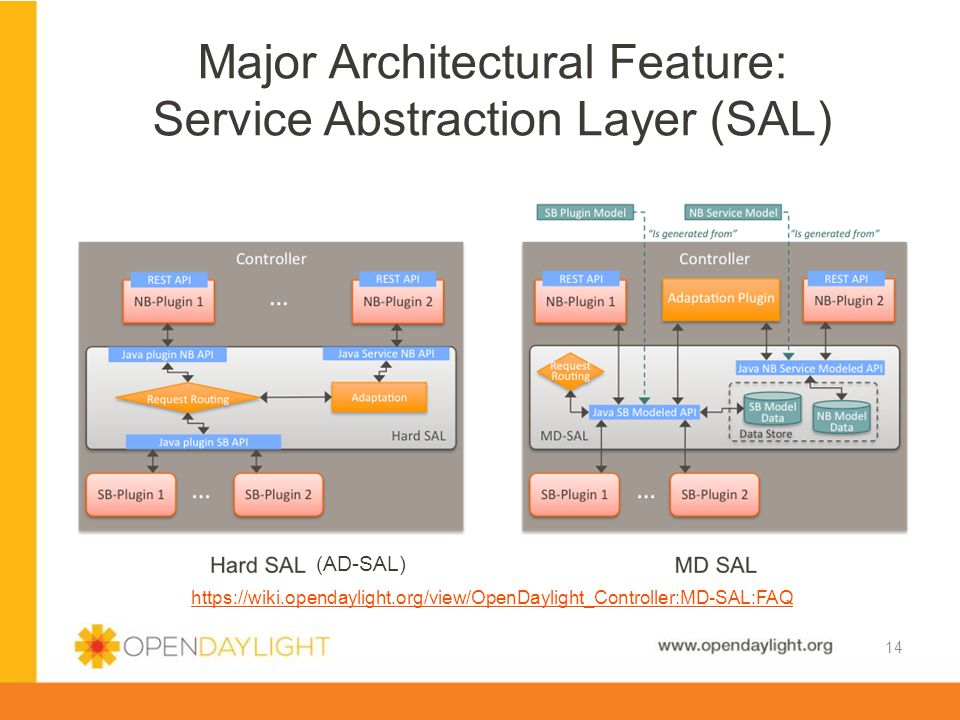 Major Architectural Feature: Service Abstraction Layer (SAL)