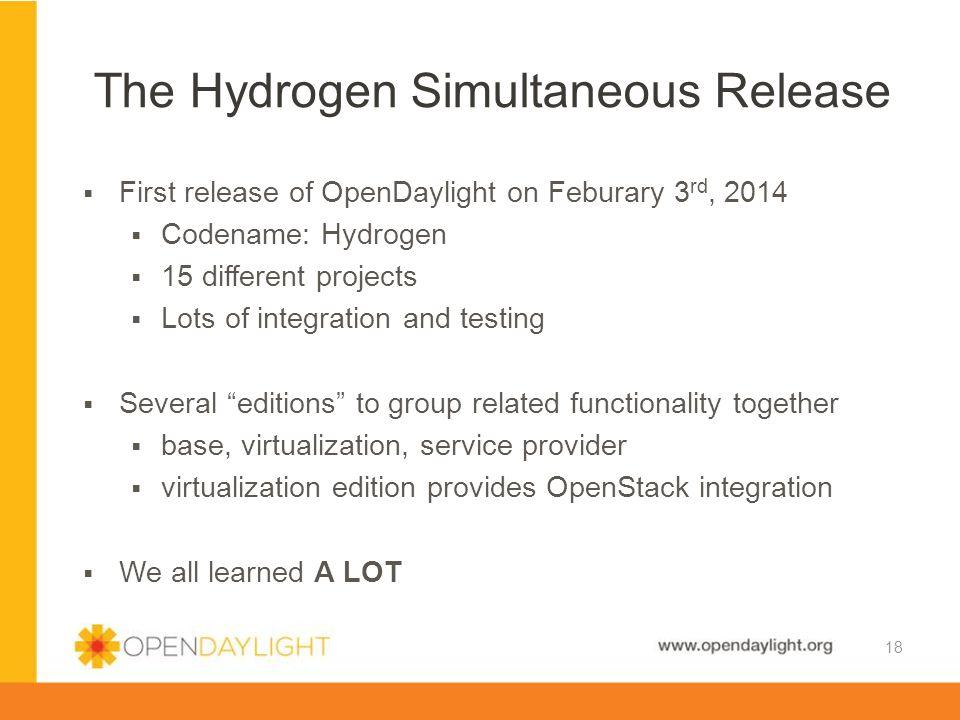 The Hydrogen Simultaneous Release
