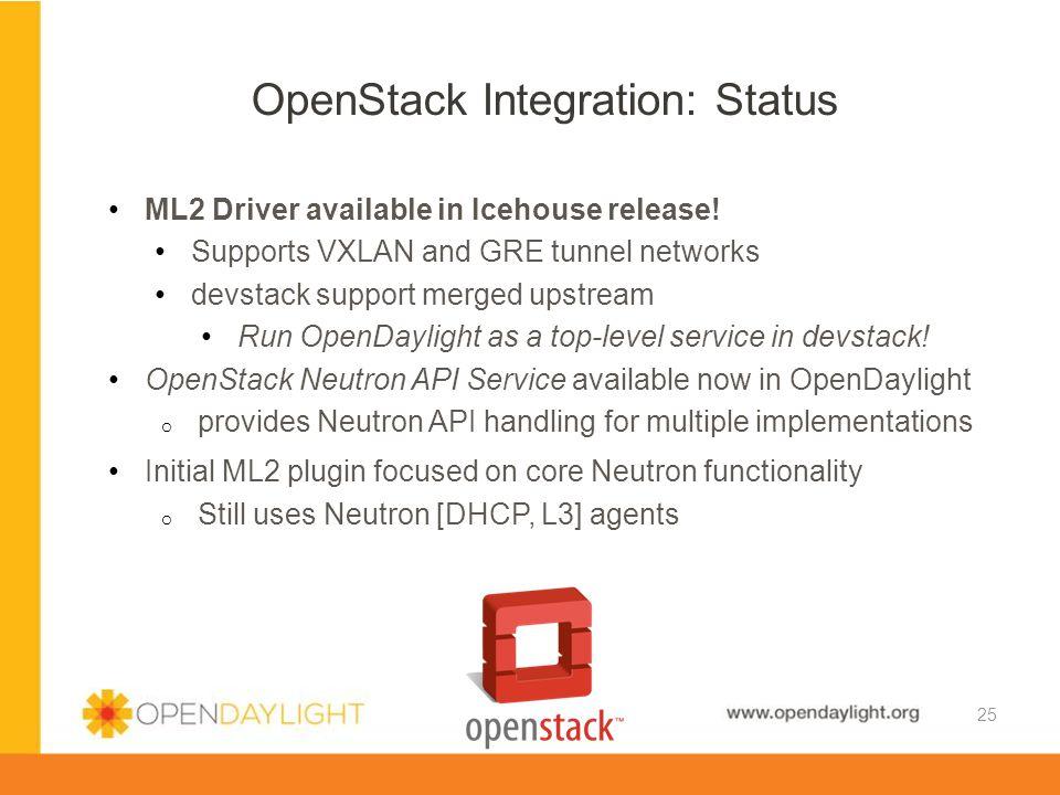 OpenStack Integration: Status