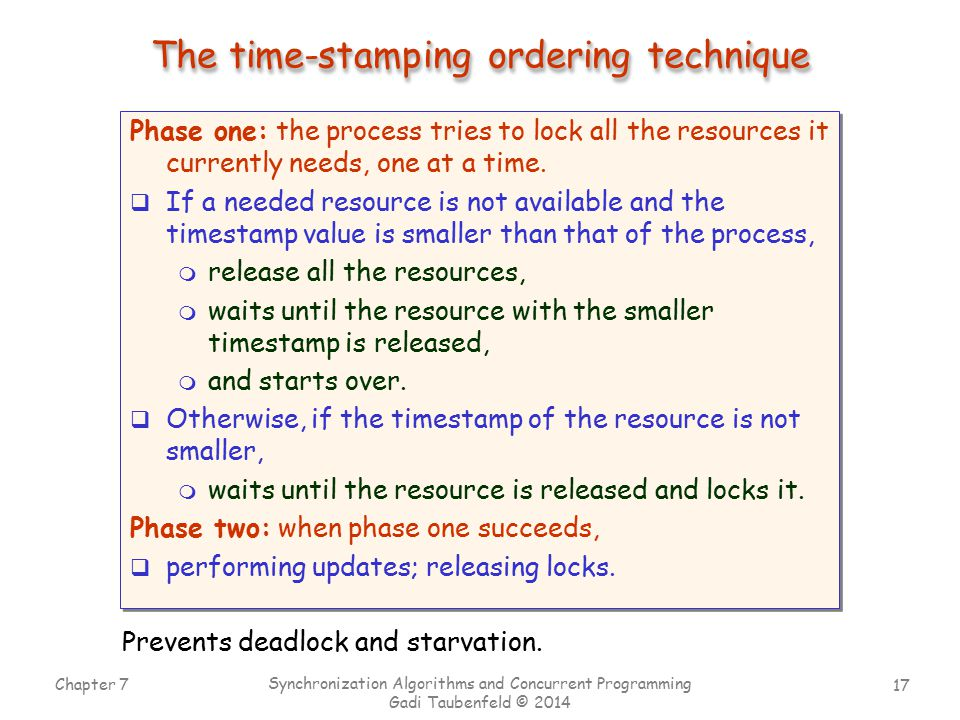 The time-stamping ordering technique
