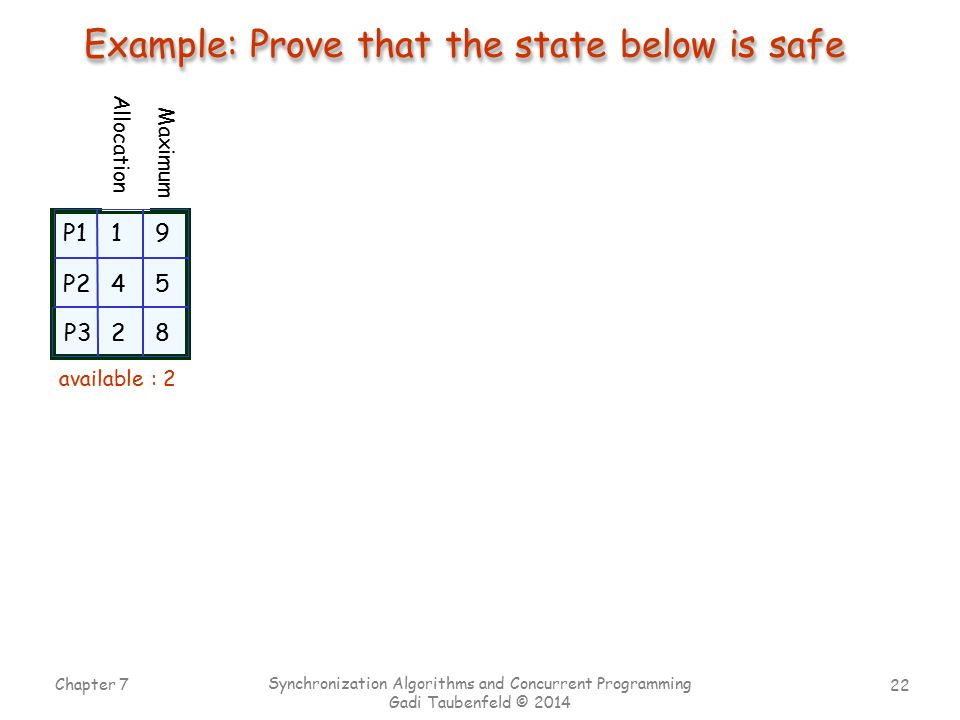 Example: Prove that the state below is safe