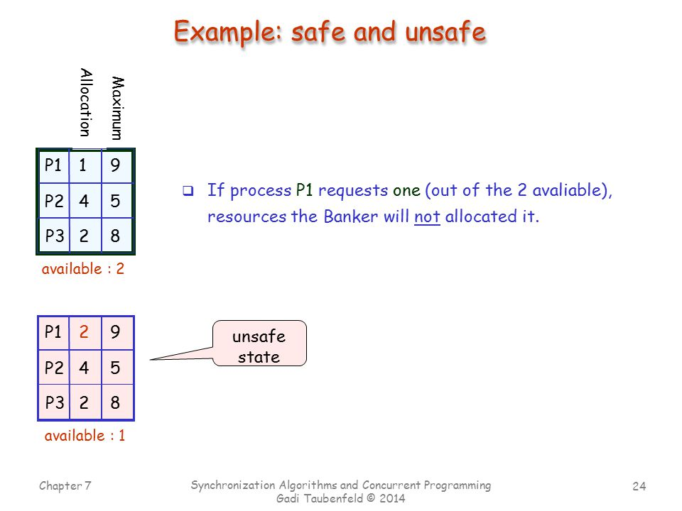 Example: safe and unsafe