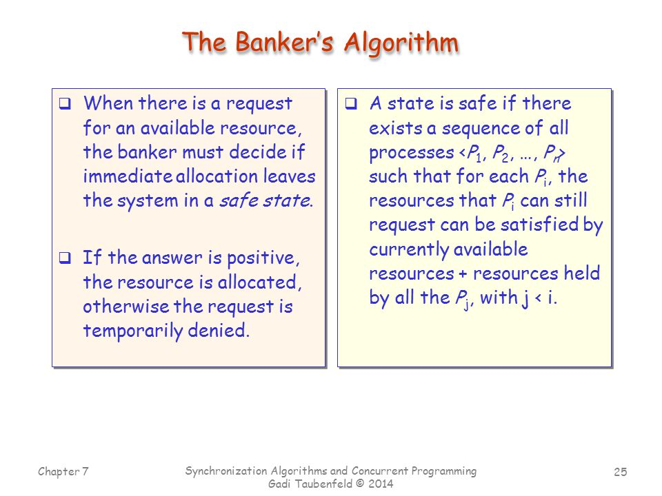 The Banker's Algorithm