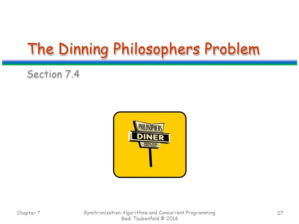 The Dinning Philosophers Problem