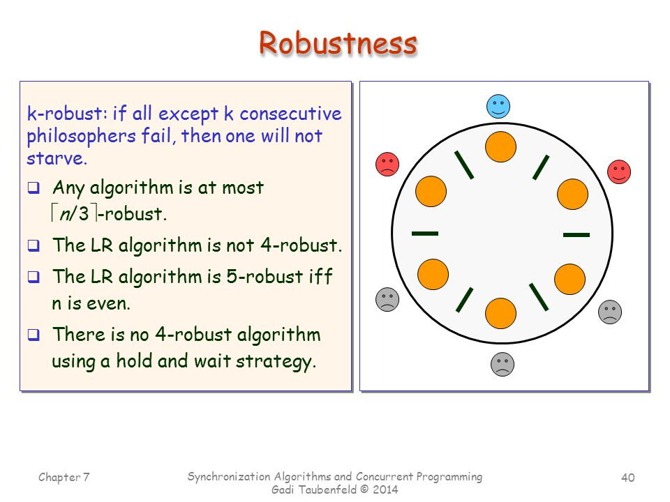 Robustness k-robust: if all except k consecutive