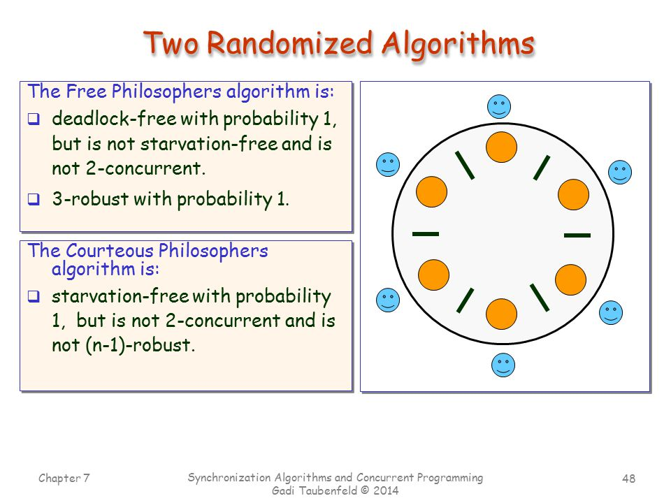 Two Randomized Algorithms