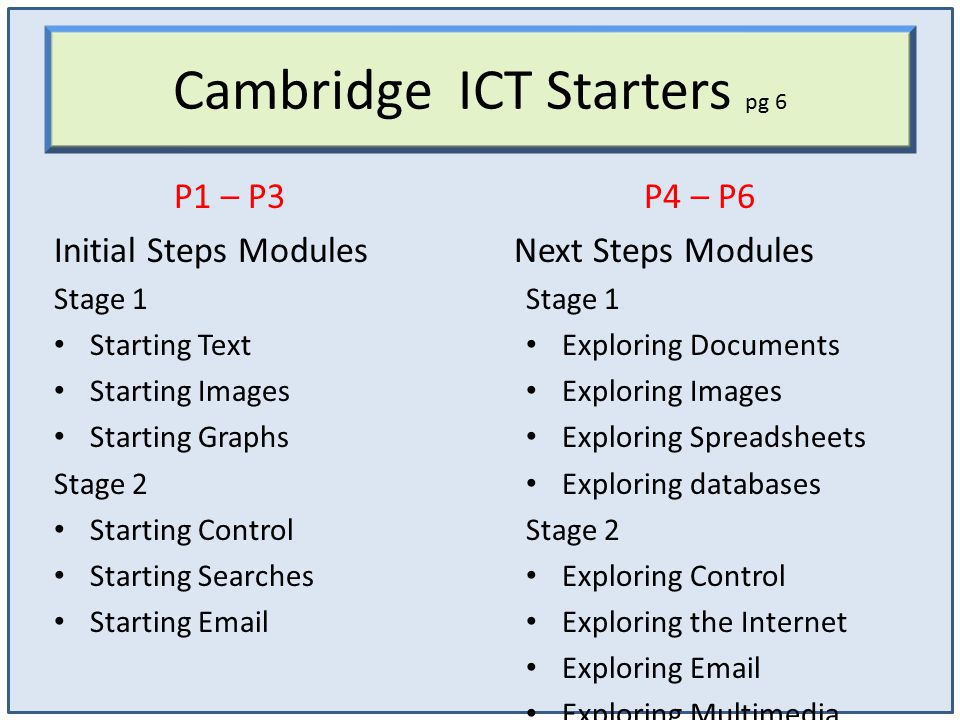 Cambridge ICT Starters pg 6