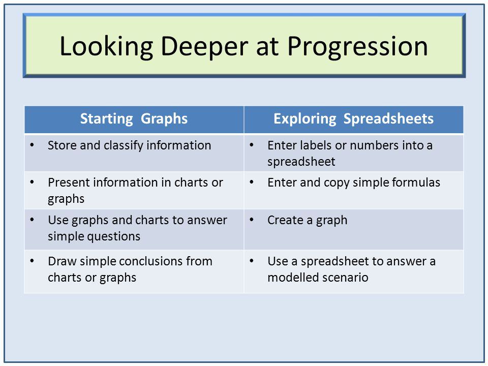 Looking Deeper at Progression