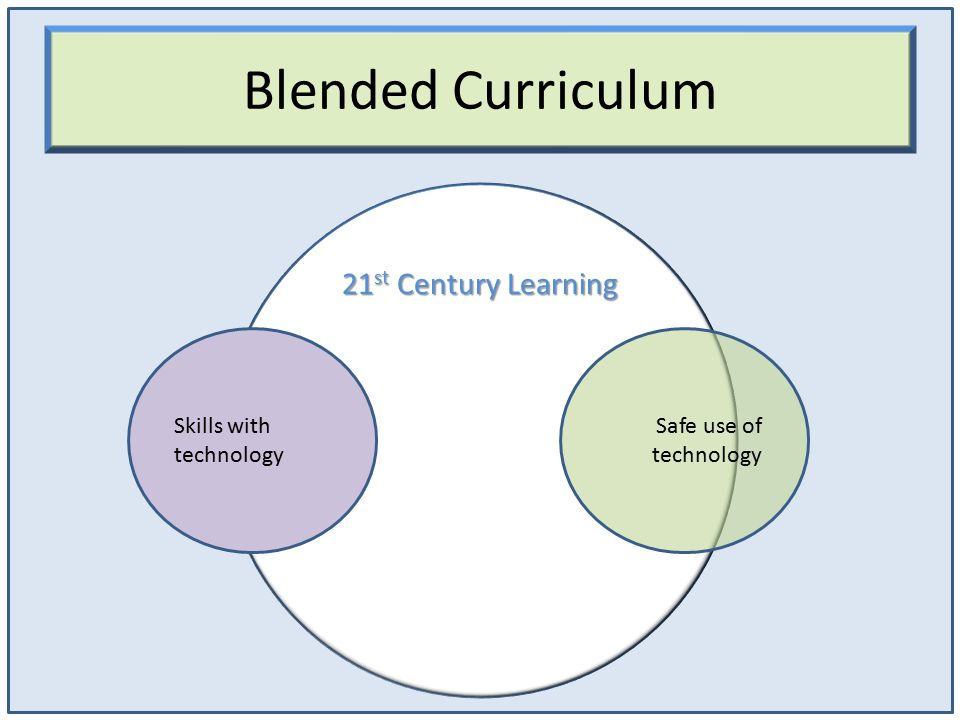 Blended Curriculum 21st Century Learning Skills with technology