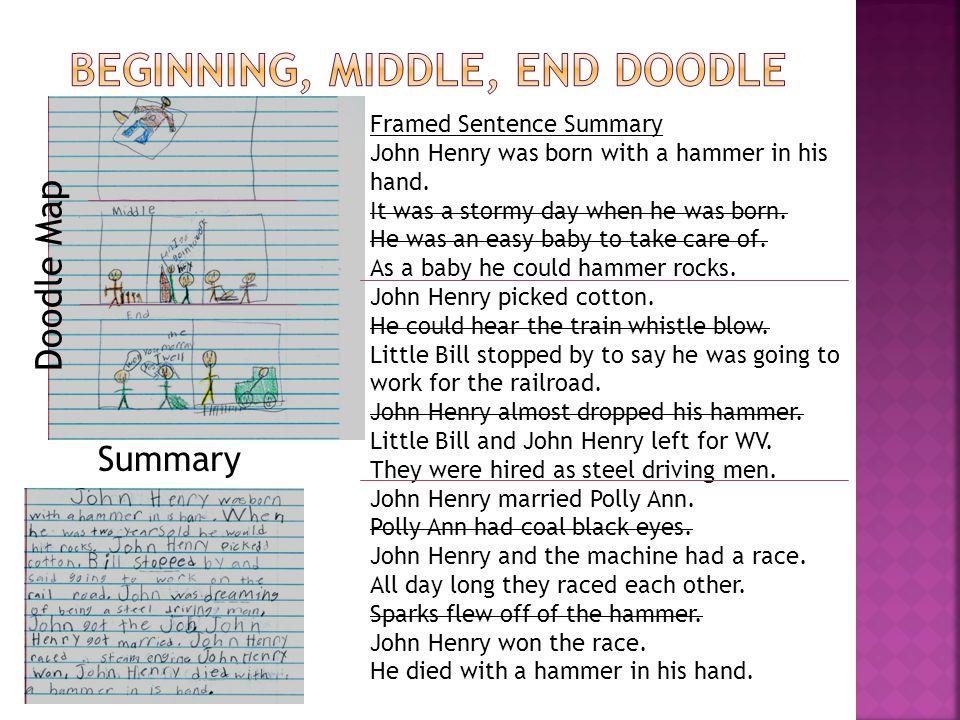 Beginning, middle, end doodle