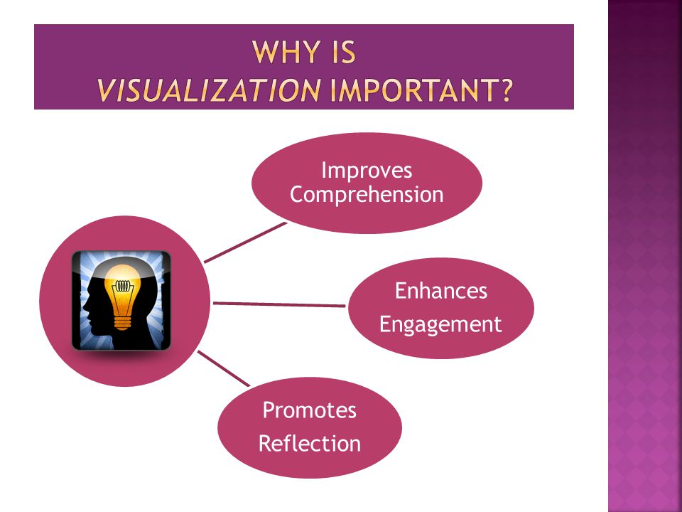 Why is visualization important