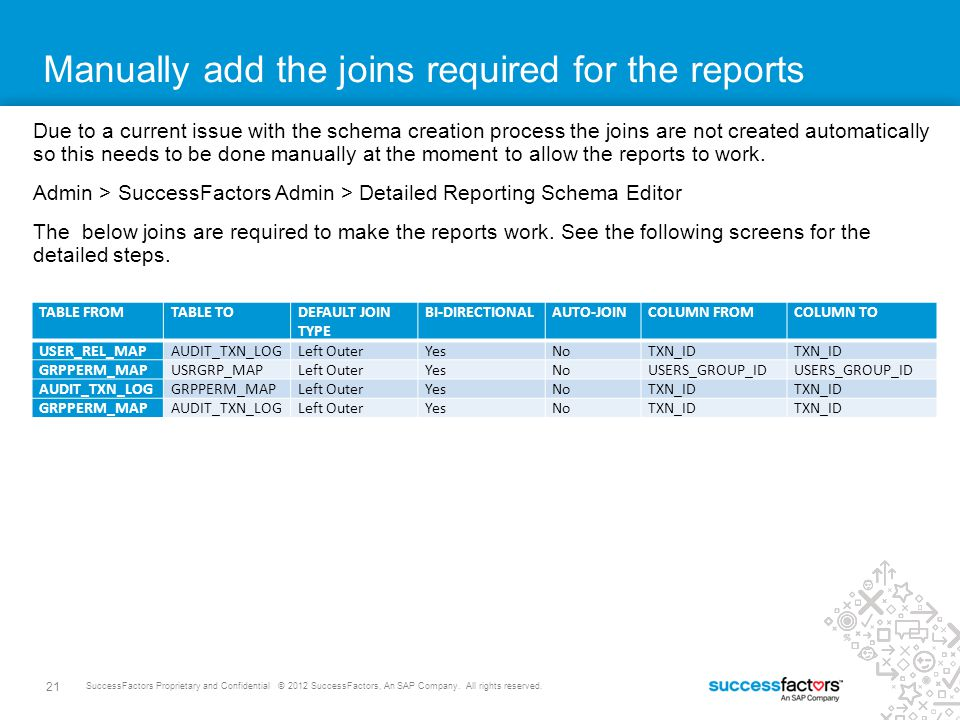 Manually add the joins required for the reports