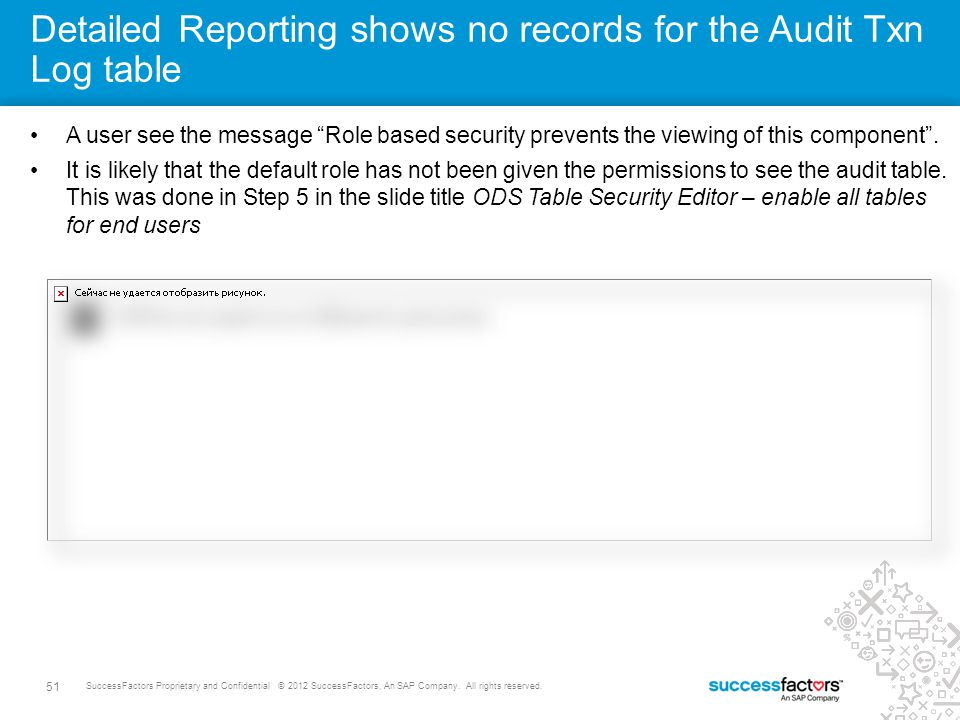 Detailed Reporting shows no records for the Audit Txn Log table