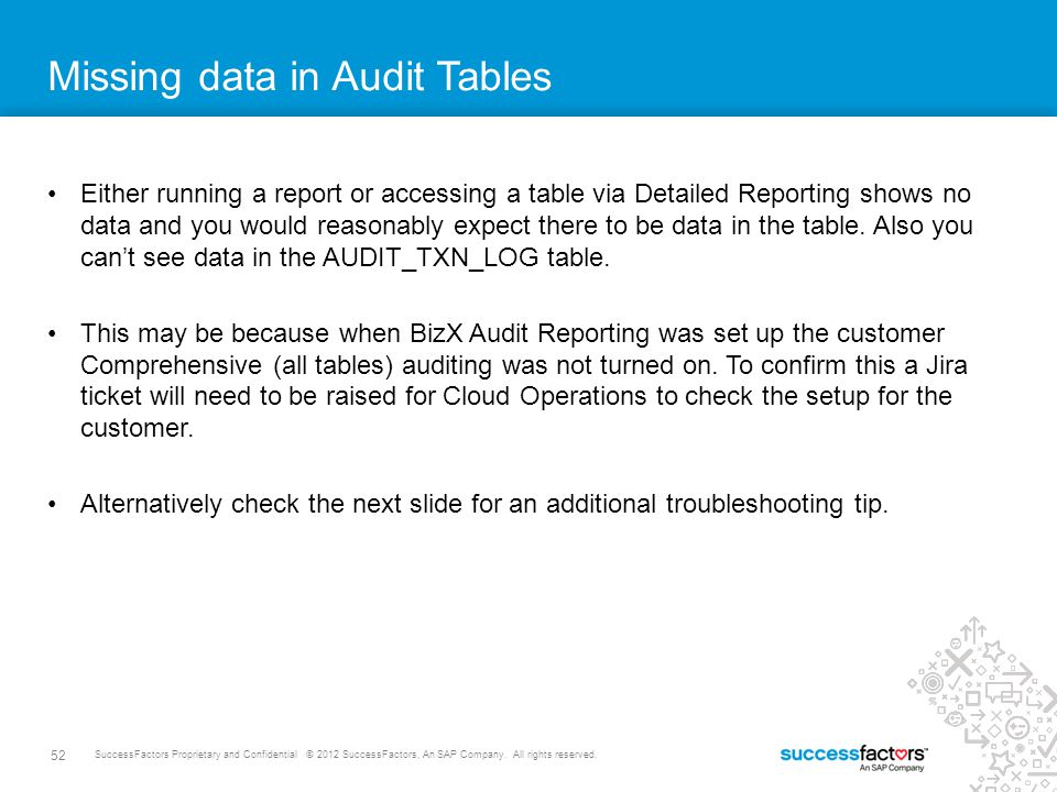 Missing data in Audit Tables