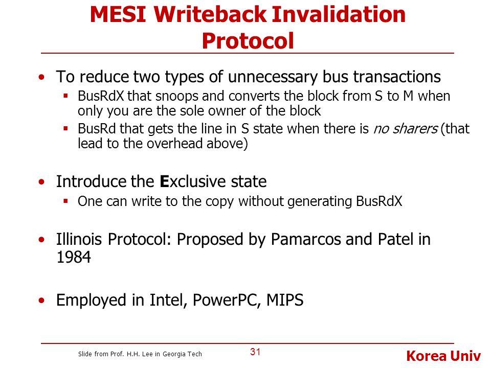 MESI Writeback Invalidation Protocol