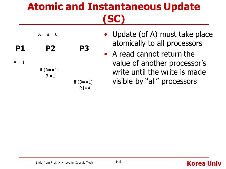 Atomic and Instantaneous Update (SC)
