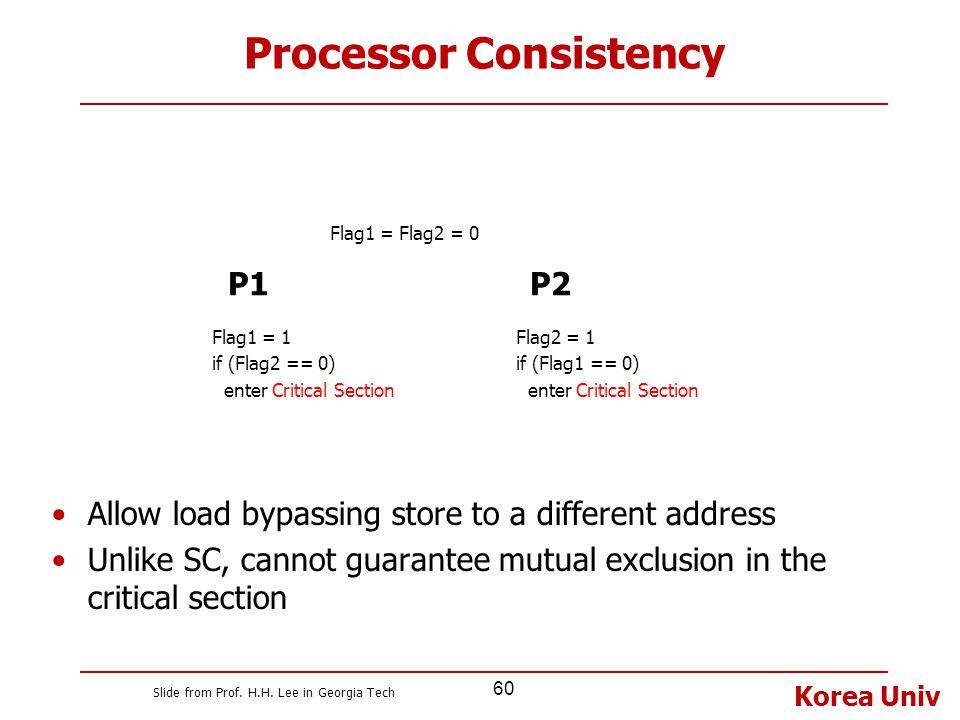 Processor Consistency