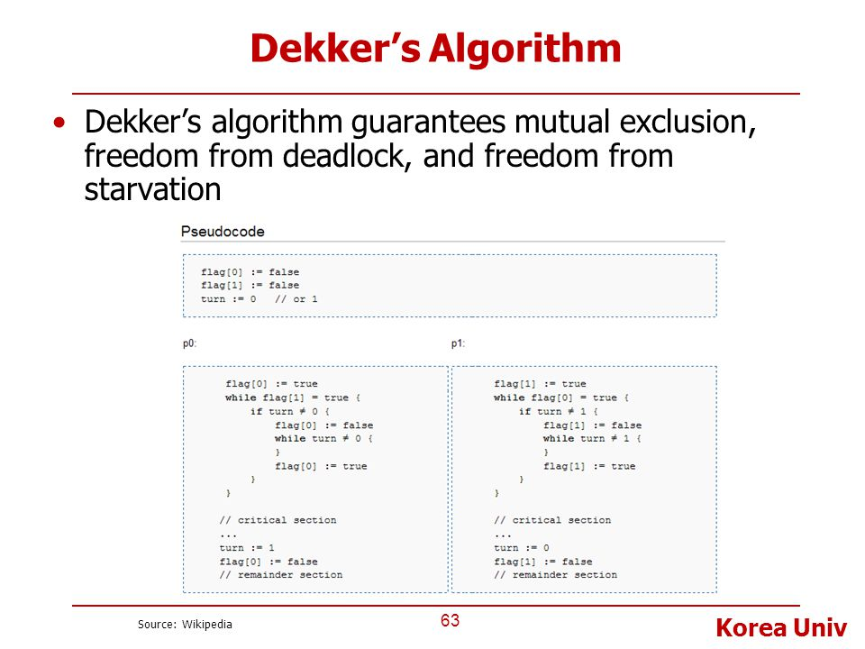 Dekker's Algorithm Dekker's algorithm guarantees mutual exclusion, freedom from deadlock, and freedom from starvation.