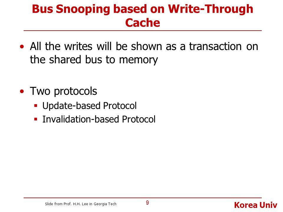 Bus Snooping based on Write-Through Cache