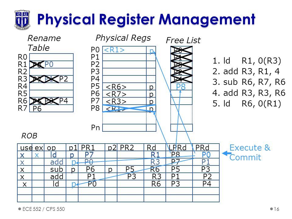 Physical Register Management