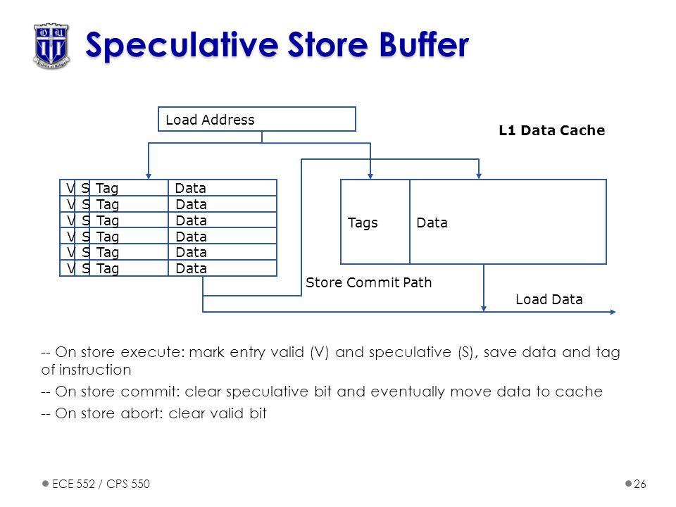 Speculative Store Buffer