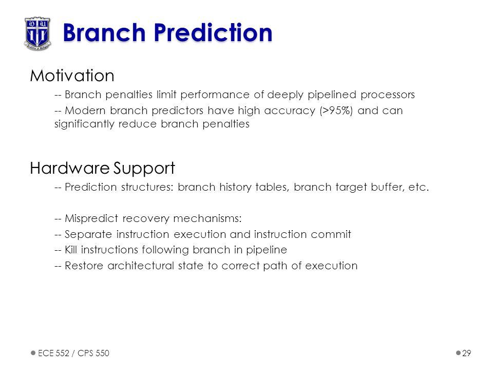 Branch Prediction Motivation Hardware Support