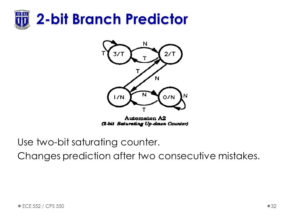 2-bit Branch Predictor Use two-bit saturating counter.