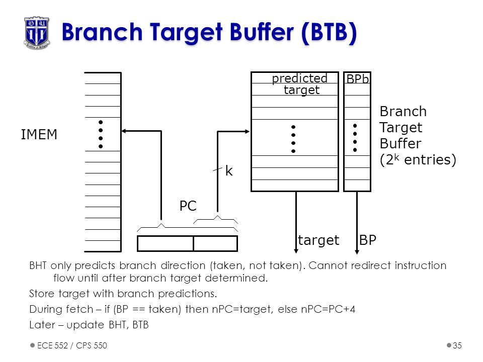 Branch Target Buffer (BTB)