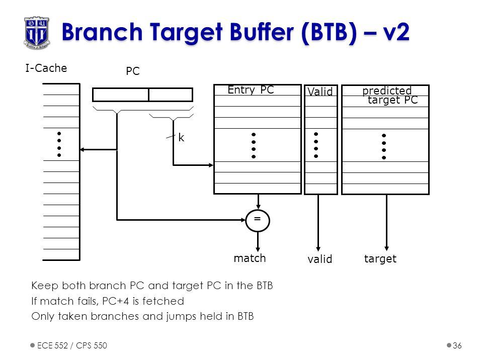 Branch Target Buffer (BTB) – v2