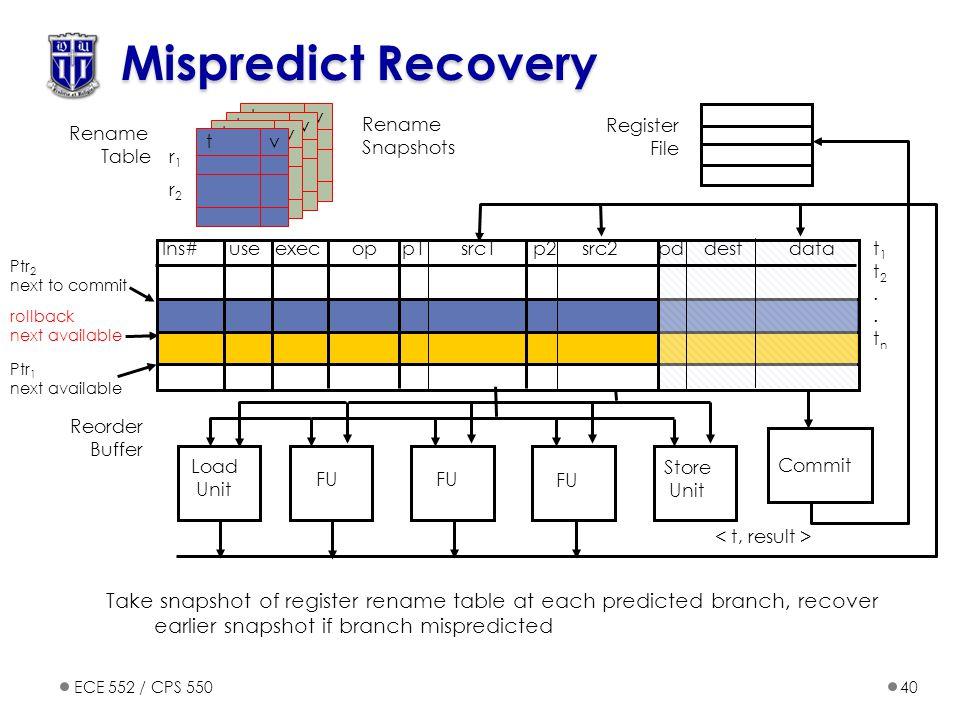 Mispredict Recovery t. v. Rename. Table. t. v. Rename. Snapshots. Register File. t. v. t.