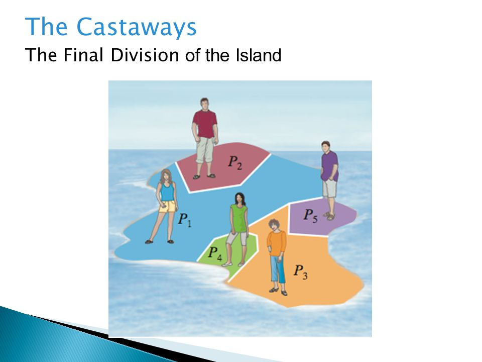 The Castaways The Final Division of the Island