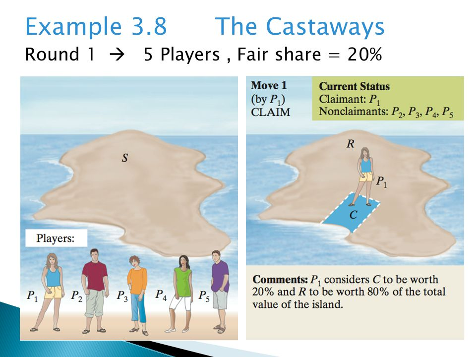 Example 3.8 The Castaways Round 1  5 Players , Fair share = 20%