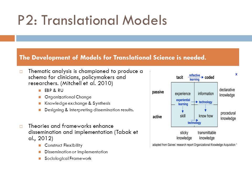 P2: Translational Models
