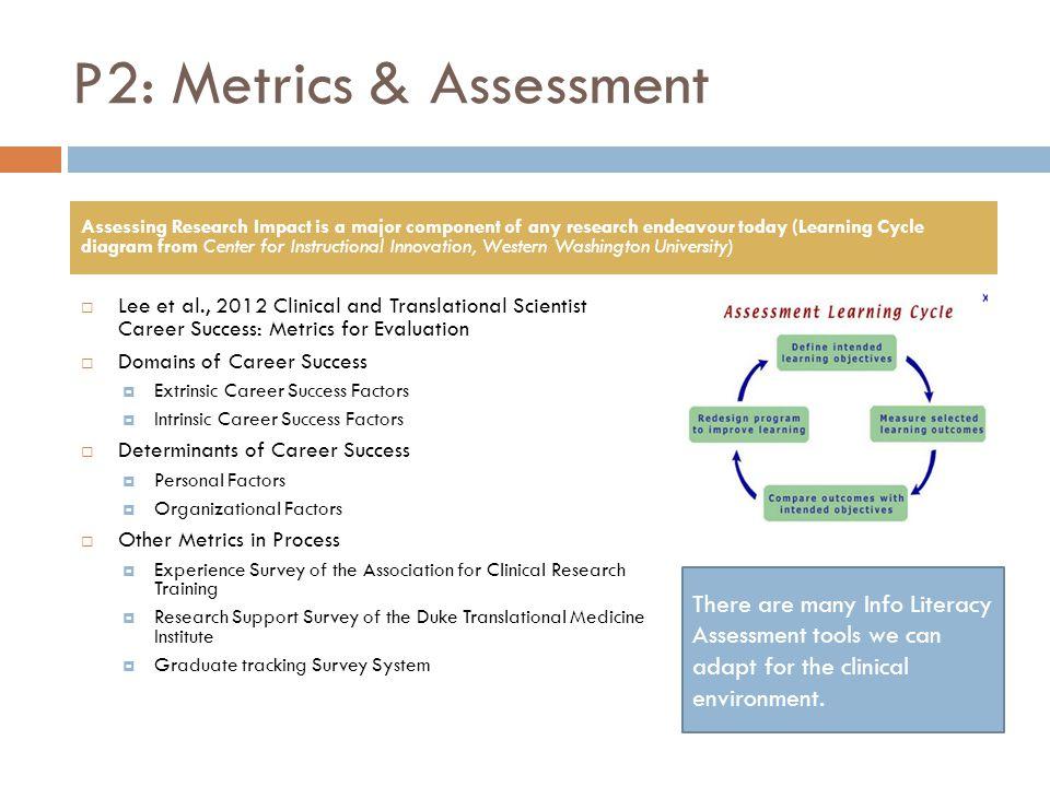 P2: Metrics & Assessment