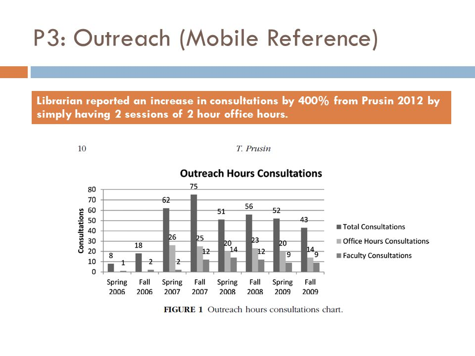 P3: Outreach (Mobile Reference)