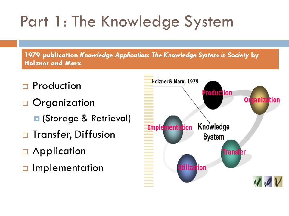 Part 1: The Knowledge System