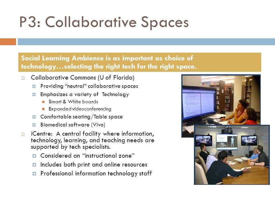 P3: Collaborative Spaces