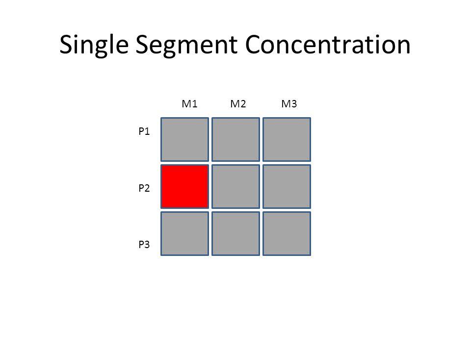Single Segment Concentration