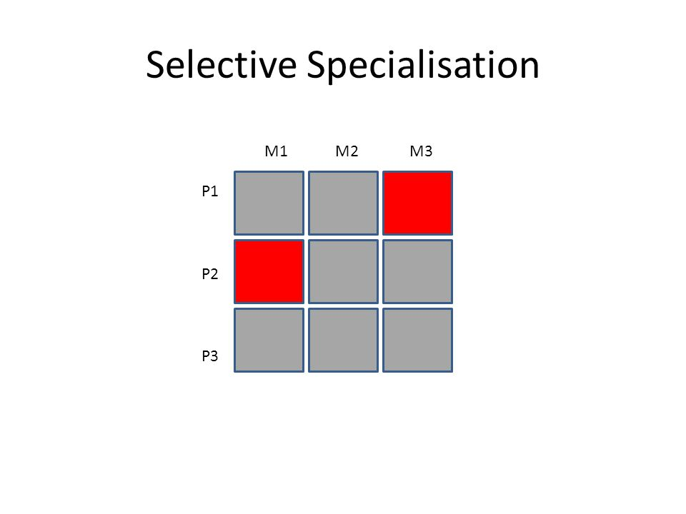 Selective Specialisation